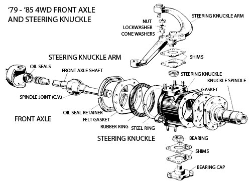 1365351 Installing C6 Rebuilt Transmission Crossmember Problems furthermore 2000 Chevy S10 Front Diff Diagrams likewise Serviceparts axles furthermore Rear End Issues 2000 Monte Carlo 37988 besides Chevrolet Vectra 2 4 2007 Specs And Images. on blazer front axle