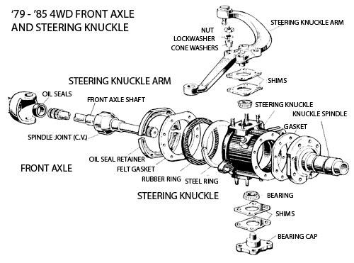 toyota truck axles  steering knuckle overhaul kit